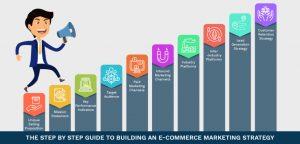 الاستراتيجية التسويقية